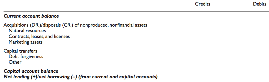 Capital account