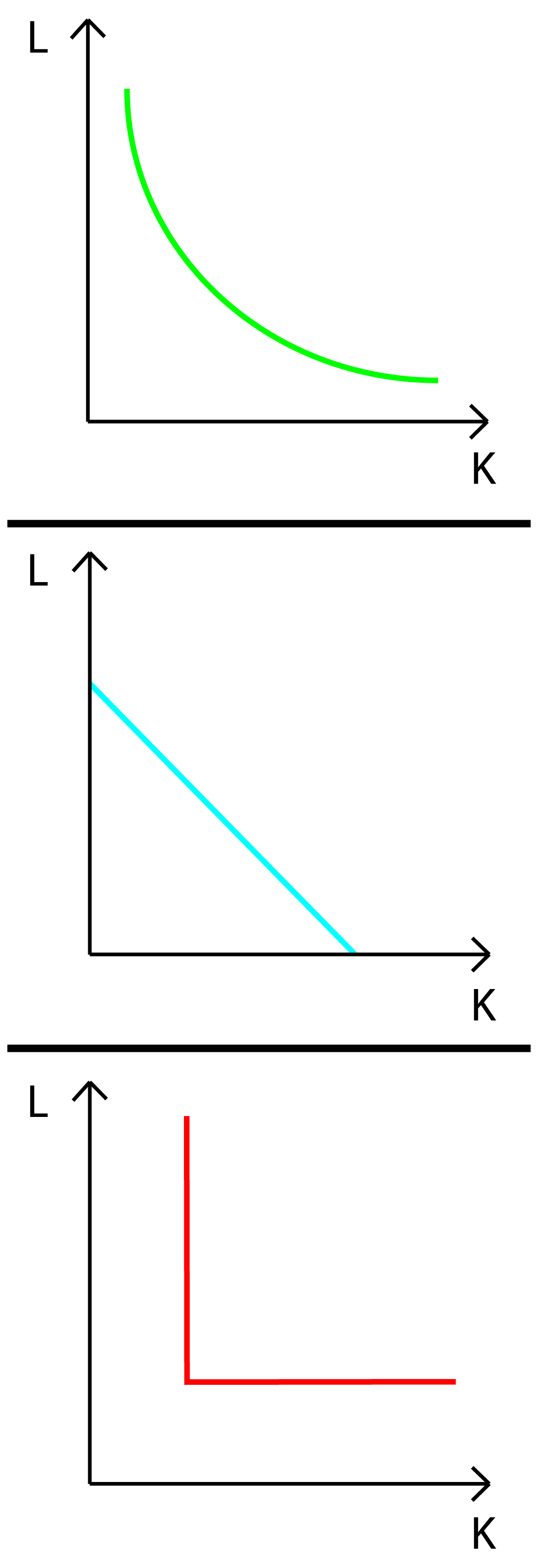 how to find marginal rate of substitution